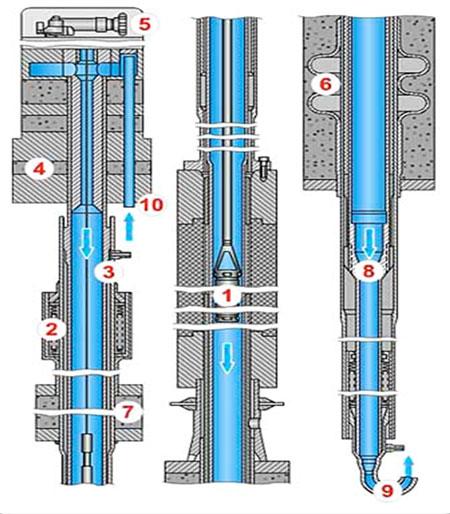 Схема канал системы управления