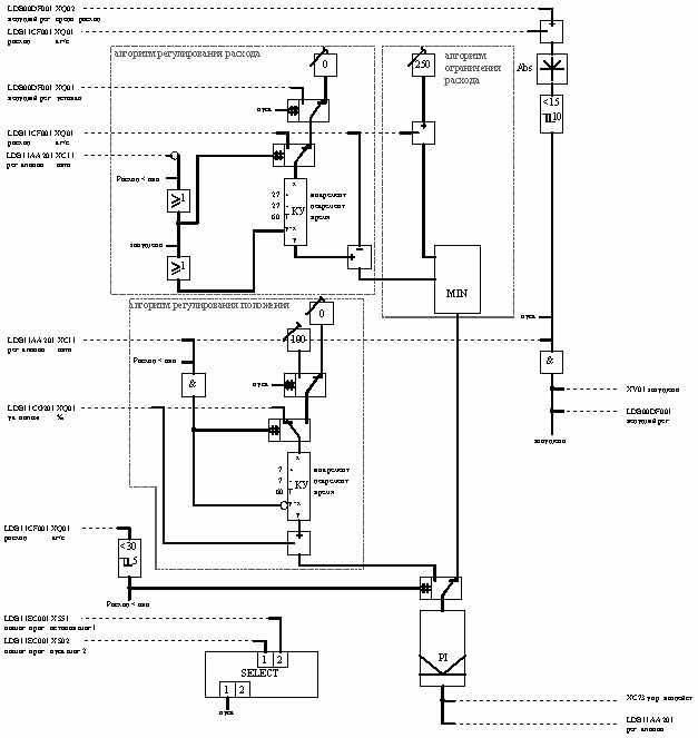 Структурная схема ведущего