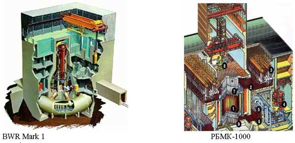 показаны схемы реакторов